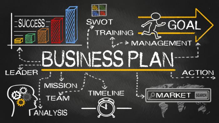 Перевод бизнес-плана
