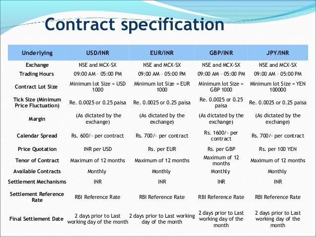 Перевод спецификаций к договорам